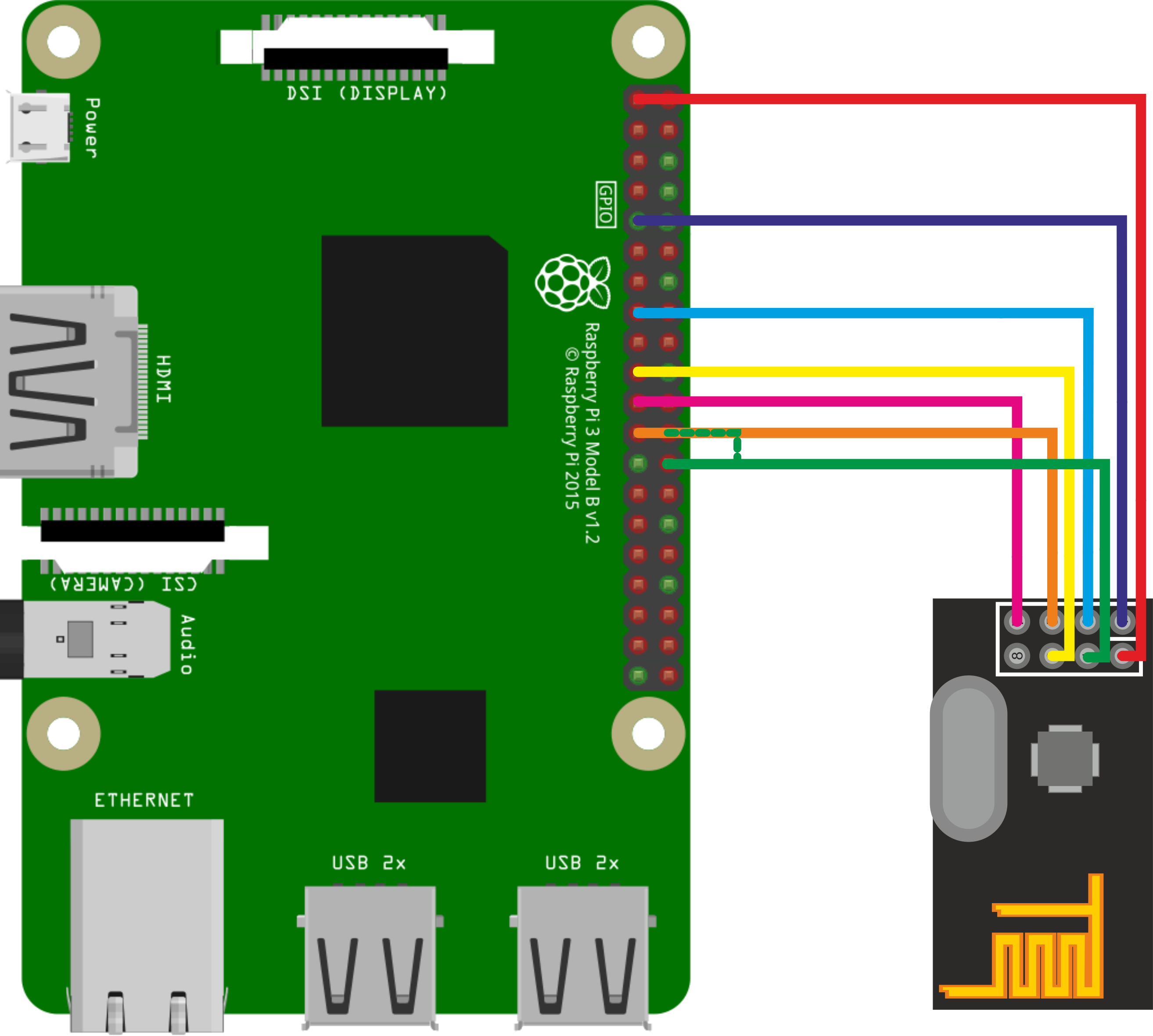 rPI connected to a rf24L01+